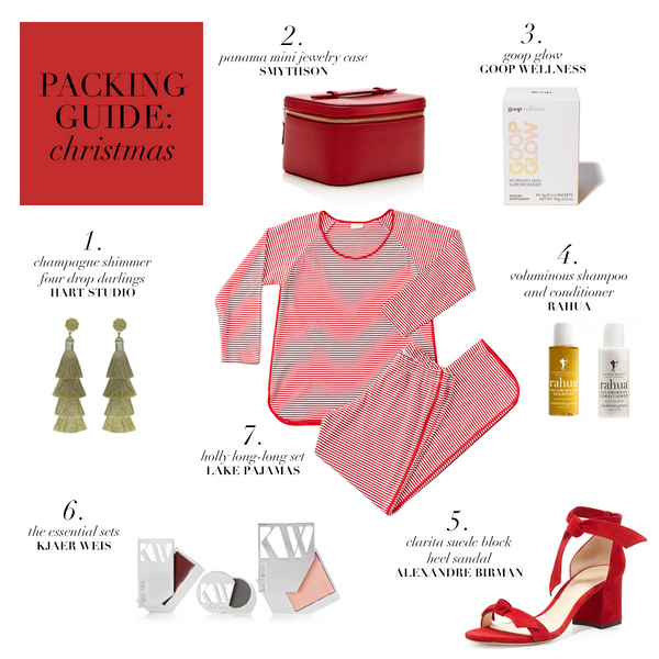 Packing Guide: Christmas