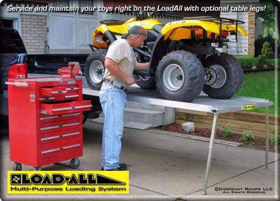 The versatility of the loadall loading ramp
