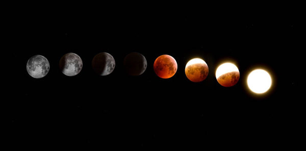 phases lune astrologie