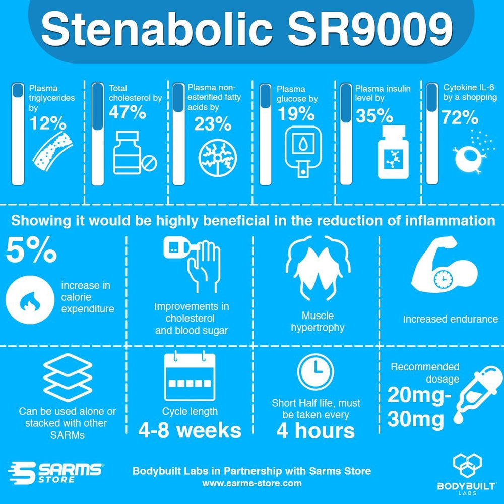 Bodybuilt Labs Stenabolic SR-9009 8mg 90 Capsules-SarmsStore UK Sarms for sale