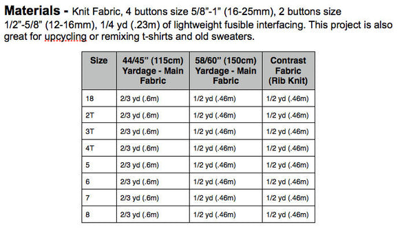 Cool Cardigan pdf sewing pattern from Blank Slate Patterns fabric requirements