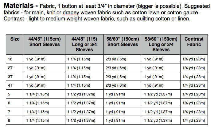Pristine Swing Dress pdf sewing pattern by Blank Slate Patterns fabric requirements