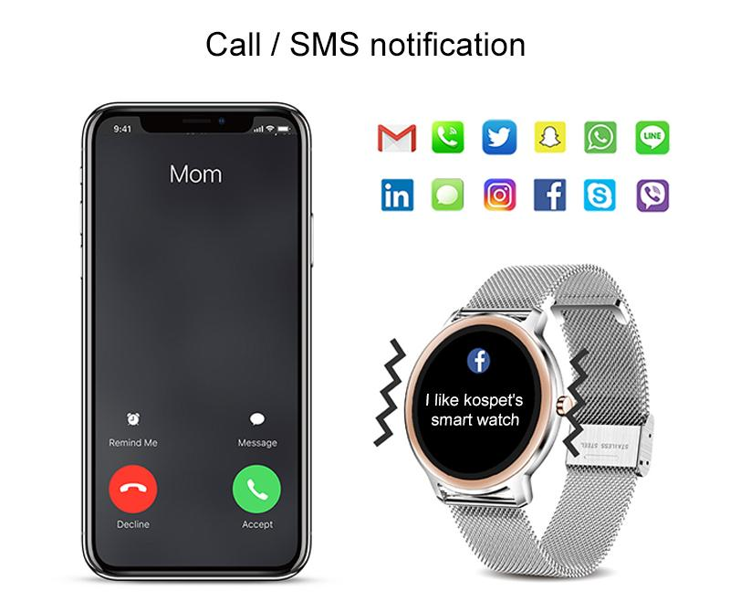 call and sms notification