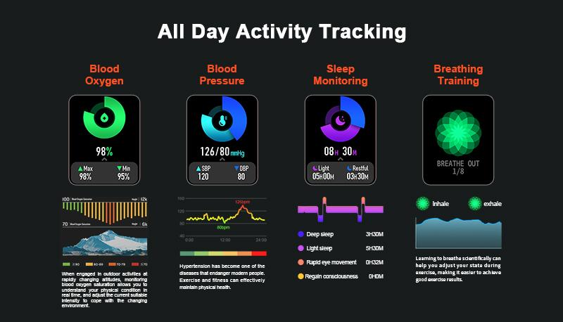 all day activity tracking