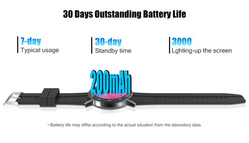 30-day- Standby time