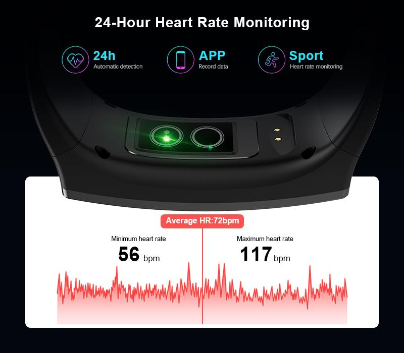 24-hour heart rate monitoring