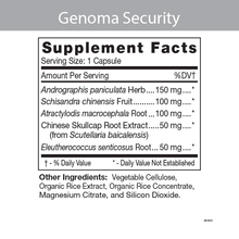 Load image into Gallery viewer, Genoma Security 60 Veggie Caps