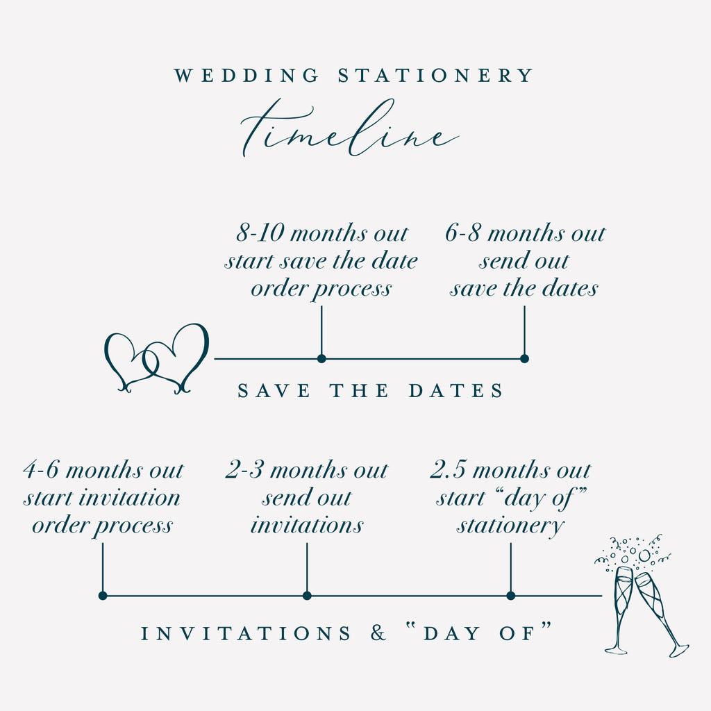 Staying on top of your wedding timeline