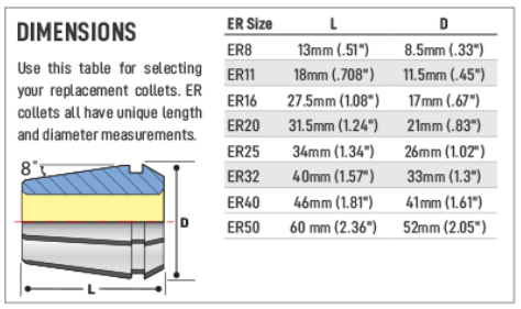 ER 16 x 10 pc Collet Set - Metric