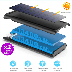 Solcelle Powerbank 26800 mAh | 2x USB Outputs (2,1A & 1A)