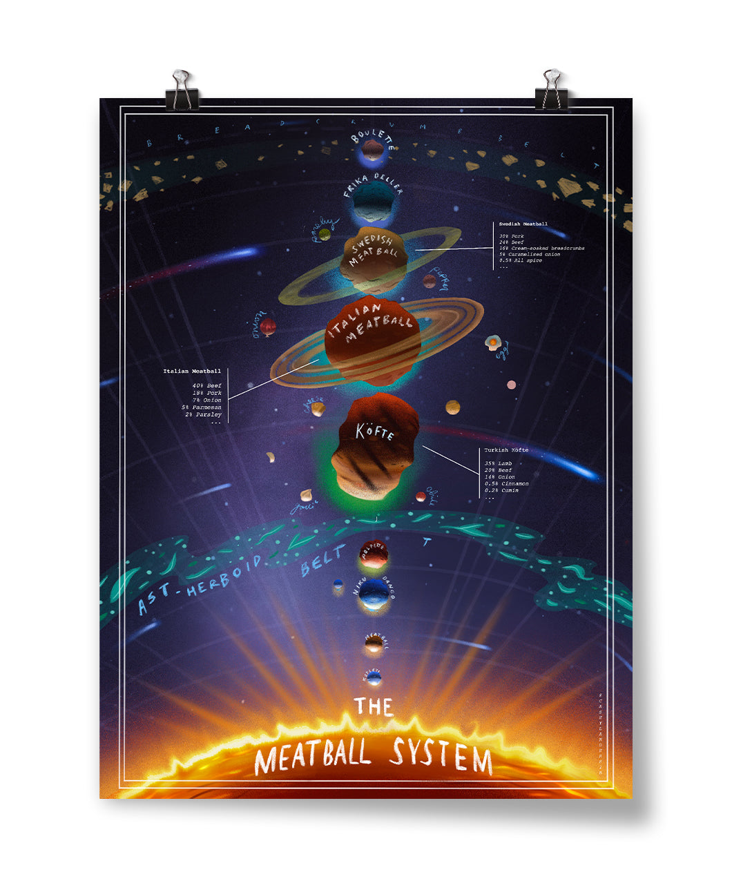 The Meatball System Poster