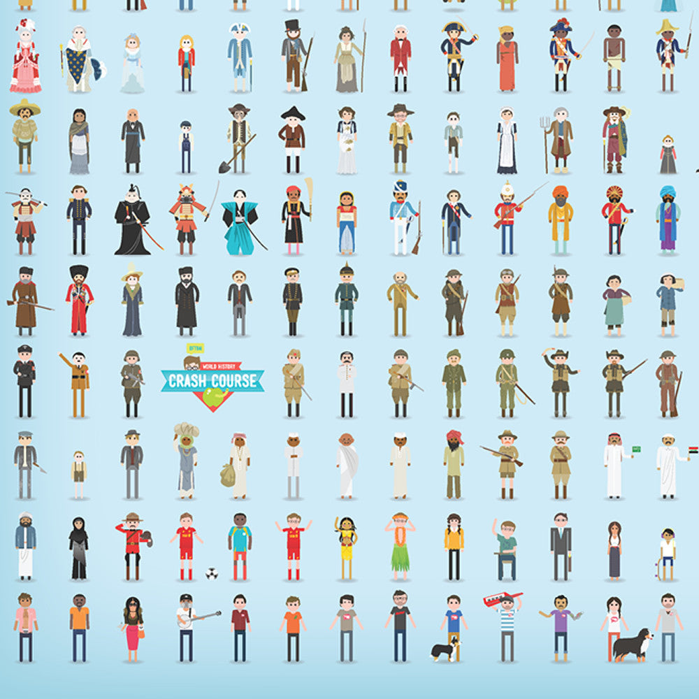 CrashCourse Characters Poster