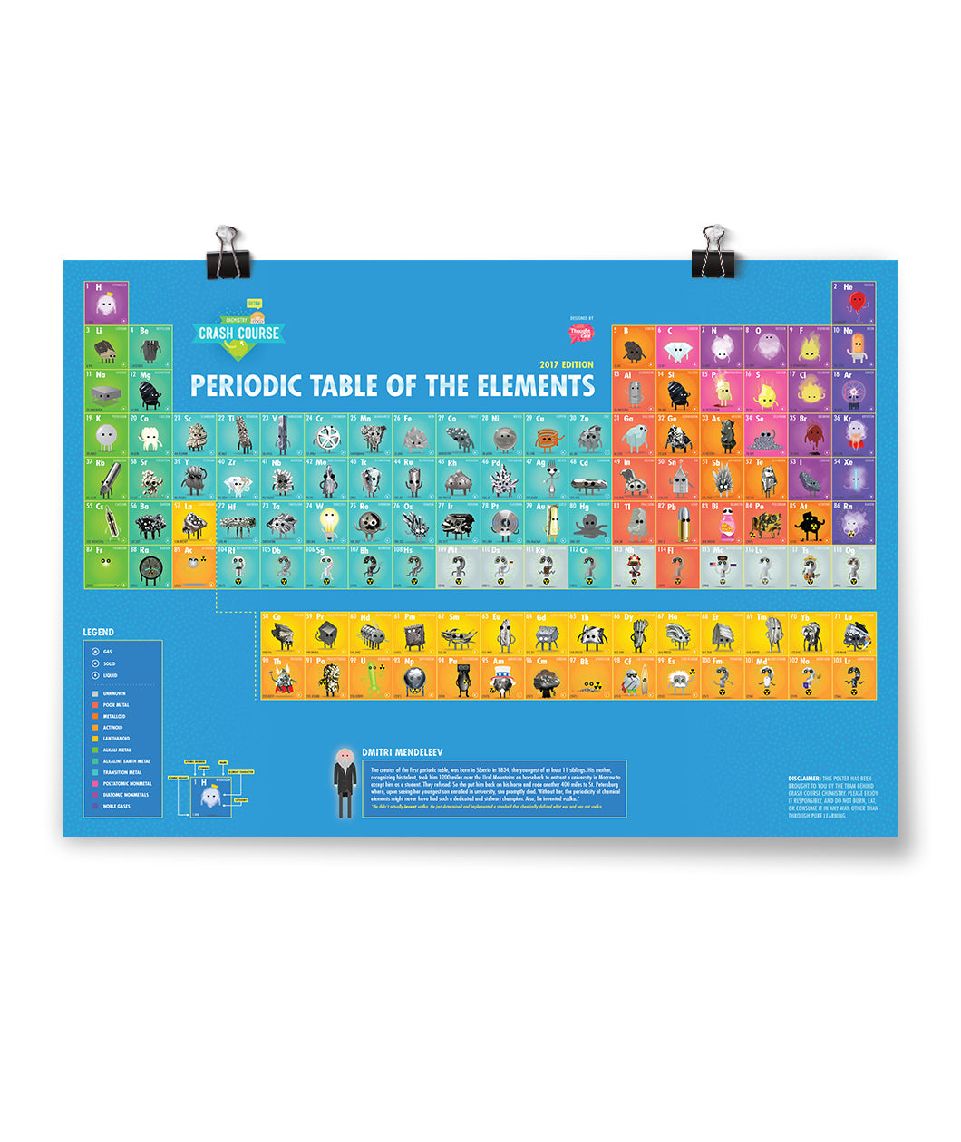 Crashcourse Chemistry Periodic Table Of The Elements Dftba