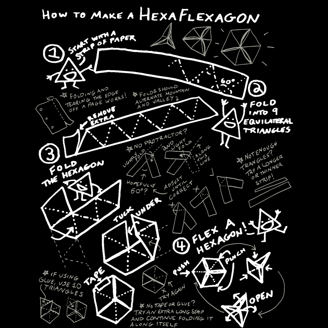 How To Make A Hexaflexagon Curved Fit Shirt