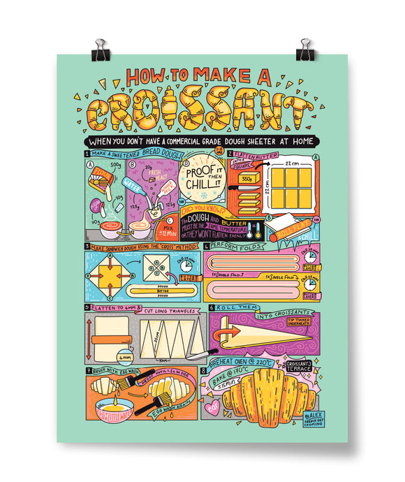 How To Make A Croissant Poster