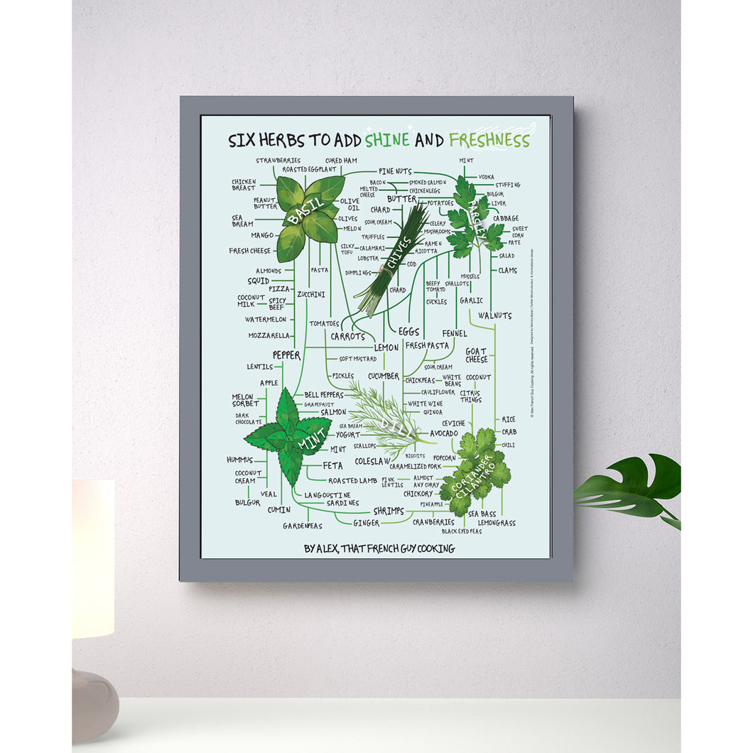 Six Herbs To Add Shine & Freshness Poster