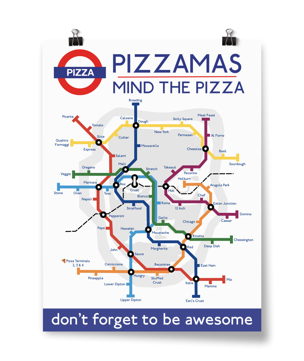 Mind The Pizza Poster
