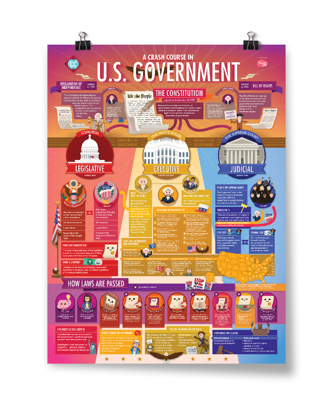 Crash Course U.S. Government Poster
