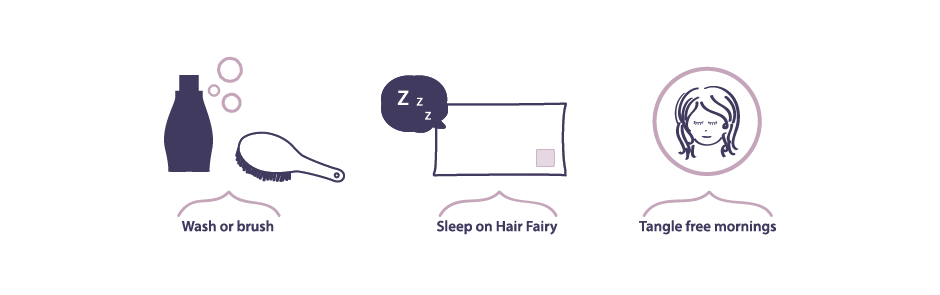 Why Use Hair Fairy Satin Pillowcases Chart