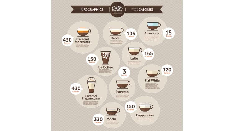 Coffee-infographics-calories-by-type