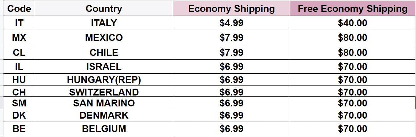 Economy Shipping Available Countries