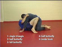 Dynamic Half Guard DVD by Stephan Kesting 3