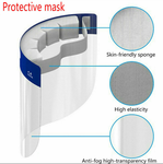 2 Pc Full Face Shield Reusable & Washable - Budovideos