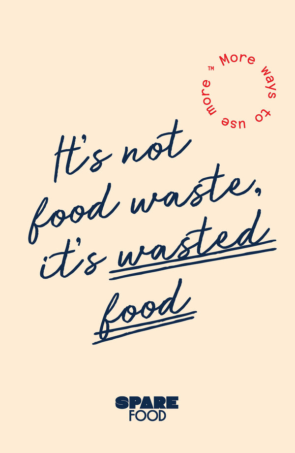 Wasted Food Poster