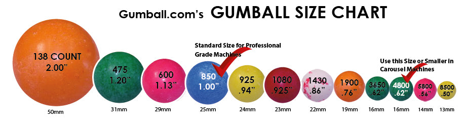 Gumball size conversion chart, ranging from 0.5 inches to 2 inches