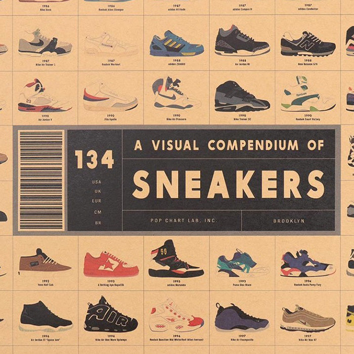 Poster Vintage Sneakers Collector