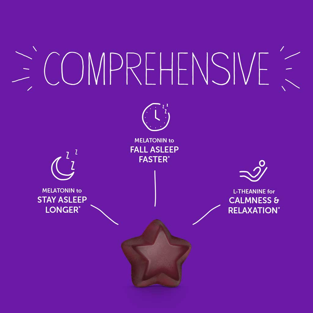 Comprehensive - melatonin to stay asleep longer, melatonin to fall asleep faster, L-Theanine for calmness and relaxation