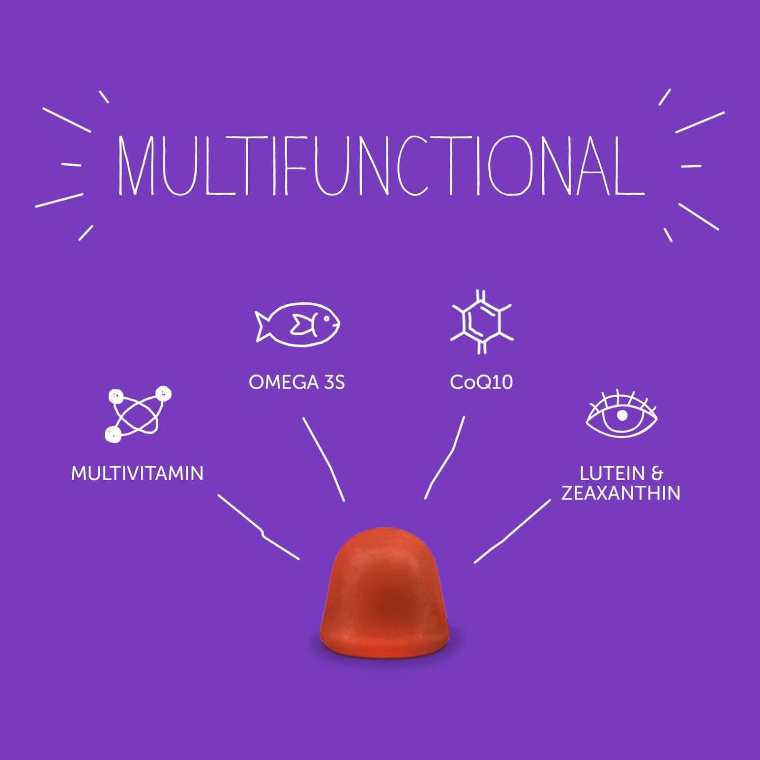 All in one - multivitamin, omega 3 s, Co Q10, lutein & zeaxanthin