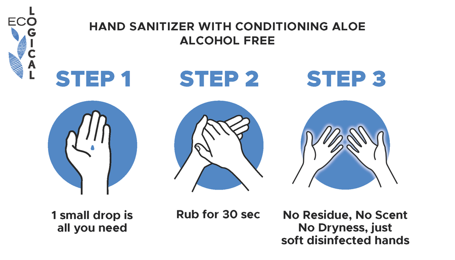 how to apply hand sanitizer graphic