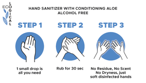 how to use ecological alcohol-free hand sanitizer