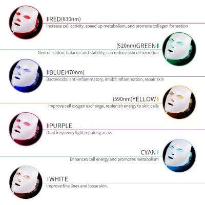 naturalhydroskin-led-phototherapy-face-mask-different-colors