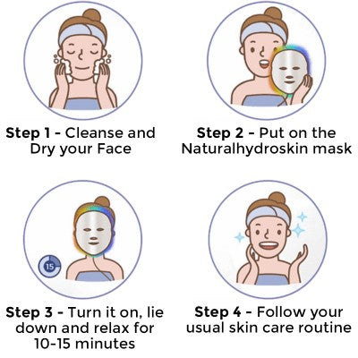 naturalhydroskin-led-phototherapy-face-mask-how-it-works