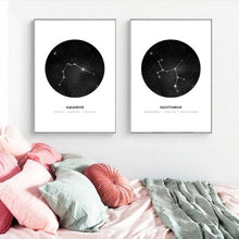 Load image into Gallery viewer, Horoscope Characteristics Print