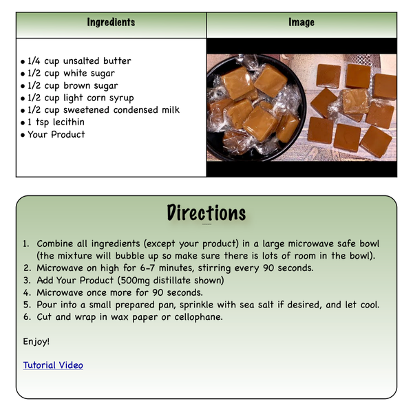 Cannabis Caramel Candies - Ingredients - Image - Directions