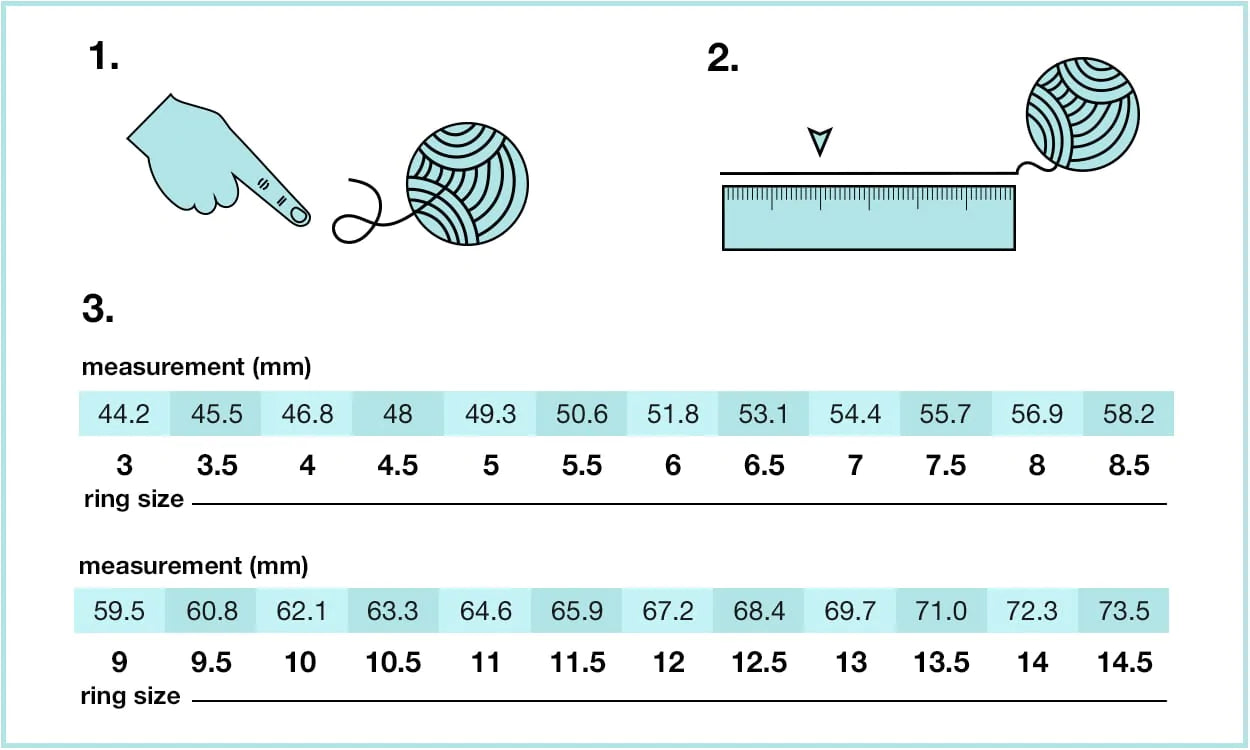 Measure Your Finger