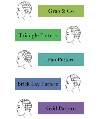 Loc Section Types