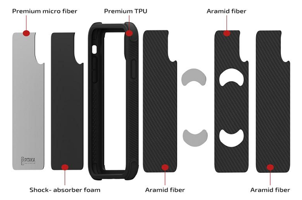 protective iPhone 12 case with five layers of protection