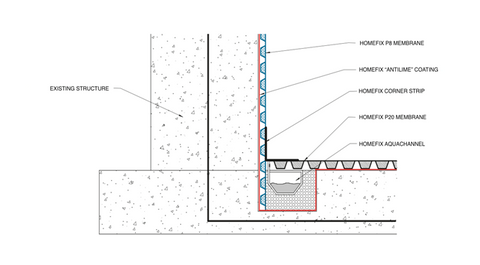 diagram of gas, waterproof and vapour membrane