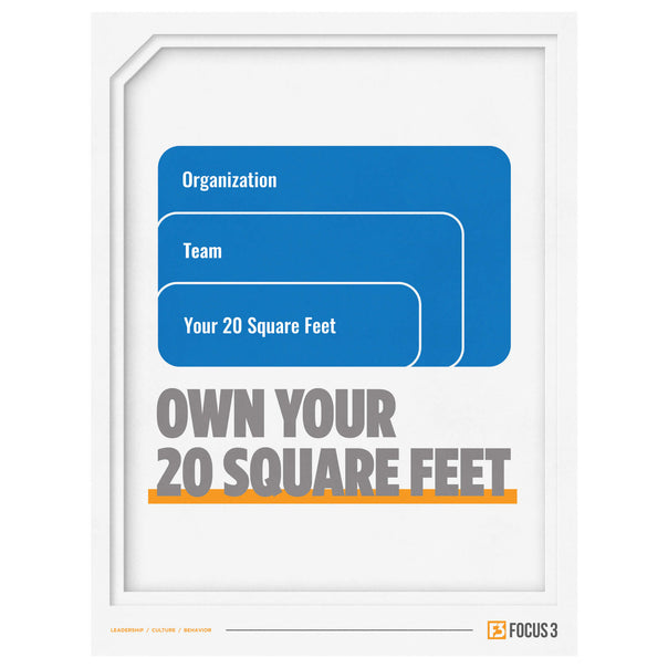 20 Square Feet Poster (Teams & Businesses)