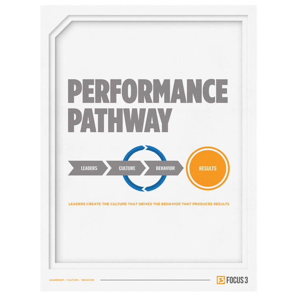 Performance Pathway Poster