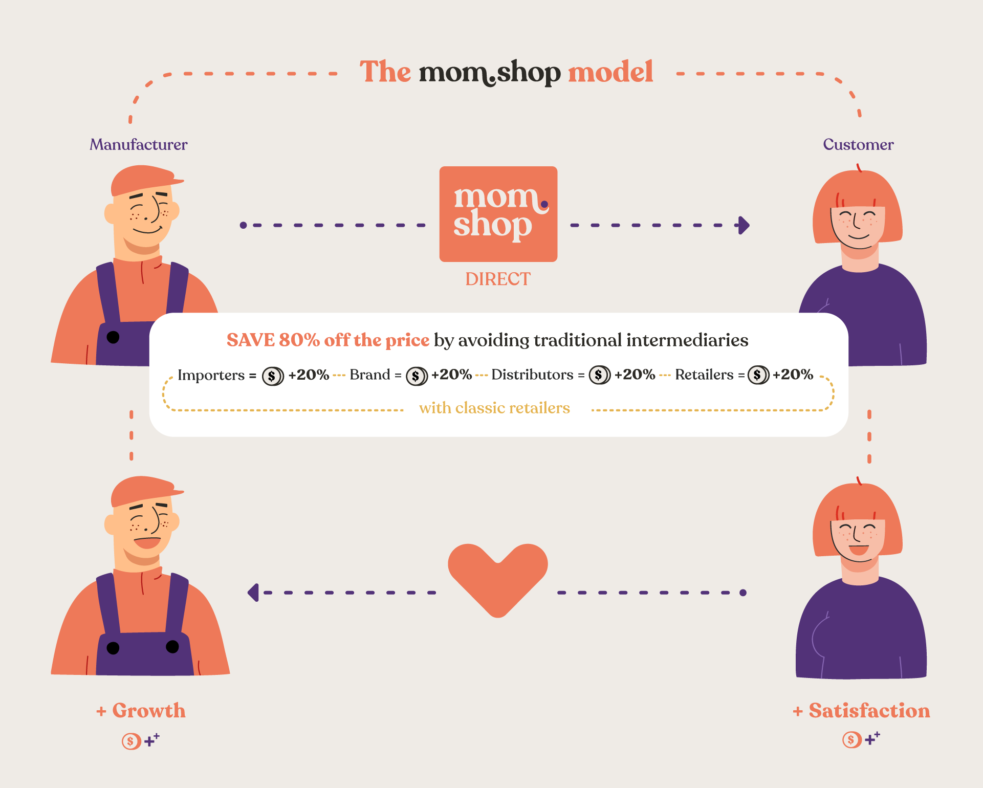 Mom.Shop-Our Story
