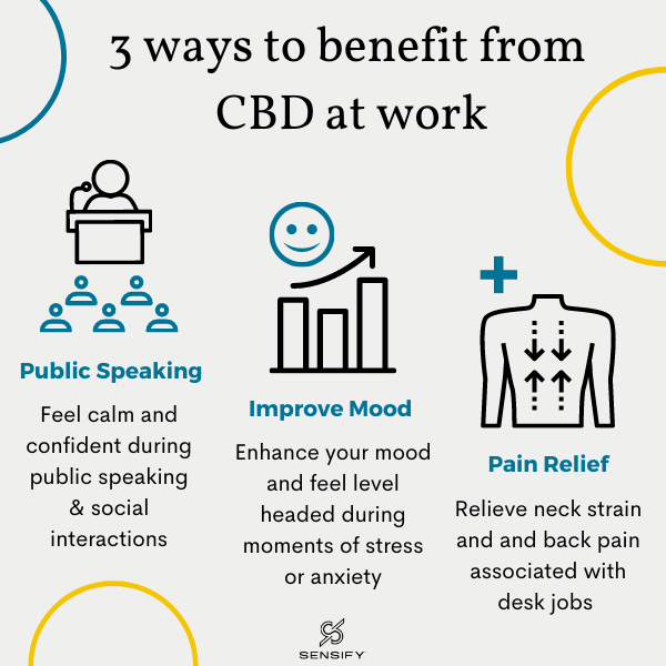 cbd for anxiety at work