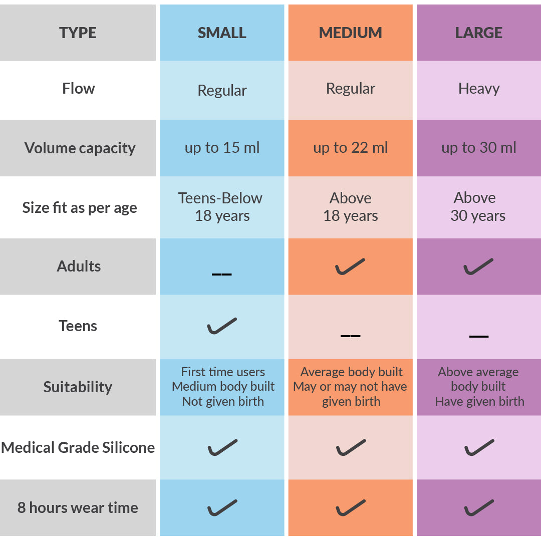Cup Size Guide