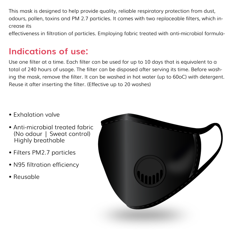 BodyGuard PM2.7 + N95 Antimicrobial Reusable Anti Pollution Mask with Replaceable Filter - 1 Unit - Pee Buddy