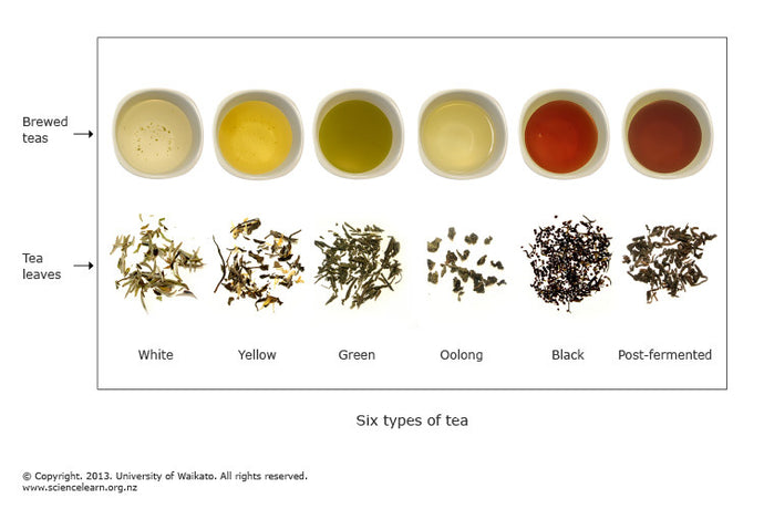 Should you Mix Teas Together?