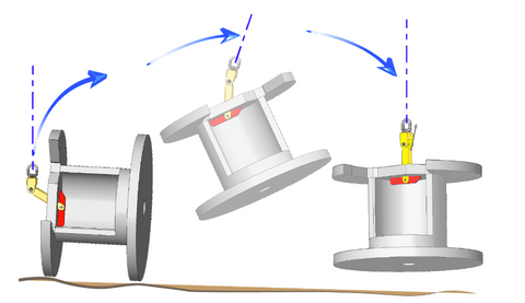 Upending a reel with a reel lifter